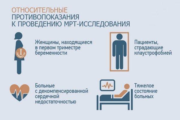 МРТ в гинекологической практике: виды, показания, противопоказания, проведение