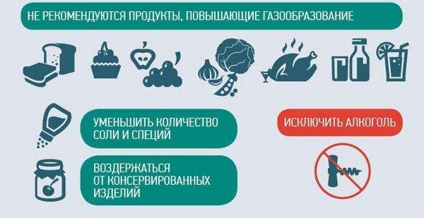 Как очистить кишечник перед колоноскопией: средства и лекарства