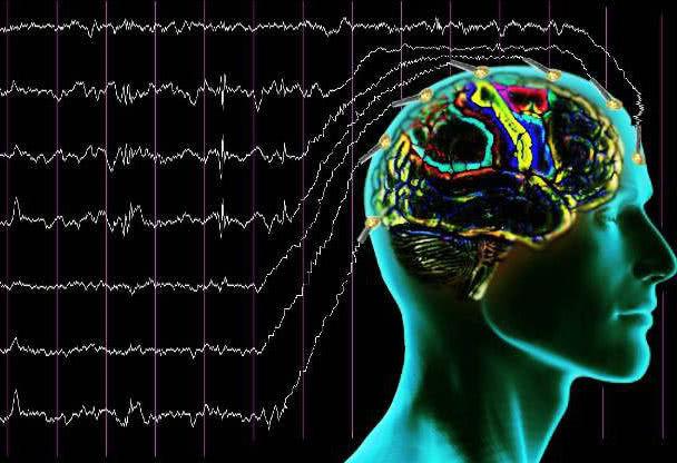 ЭЭГ (электроэнцефалография) для водительской справки в ГИБДД