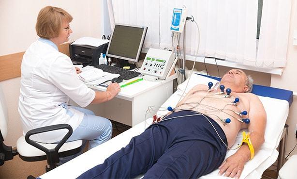 ЭКГ (электрокардиография)