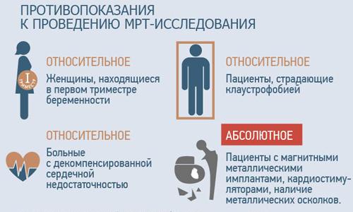 МРТ малого таза у мужчин: что показывает, подготовка